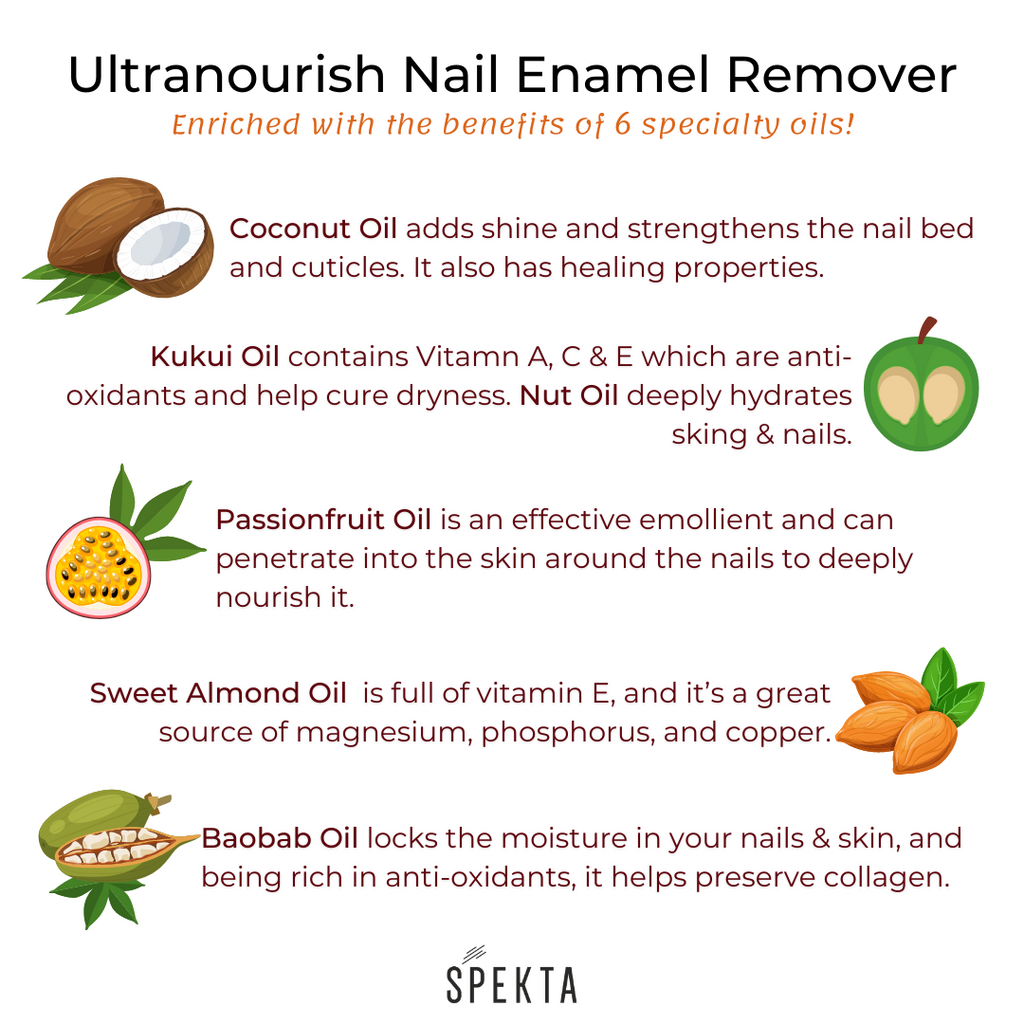 Spekta Ultranourish Nail Enamel Remover (30 ml)