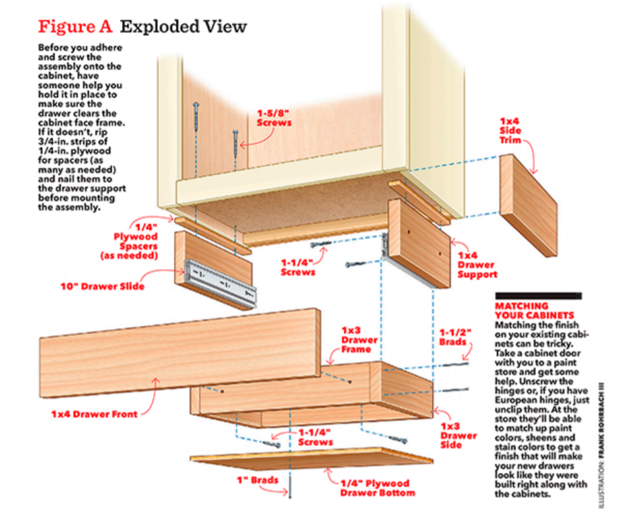 Easy to DIY an Under-Cabinet Drawer | VADANIA