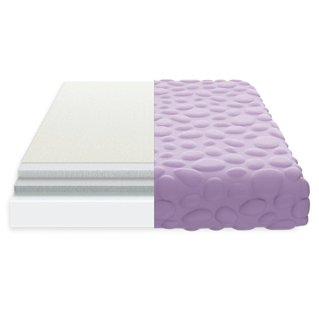 The Lite - Eco-Friendly Crib Mattress