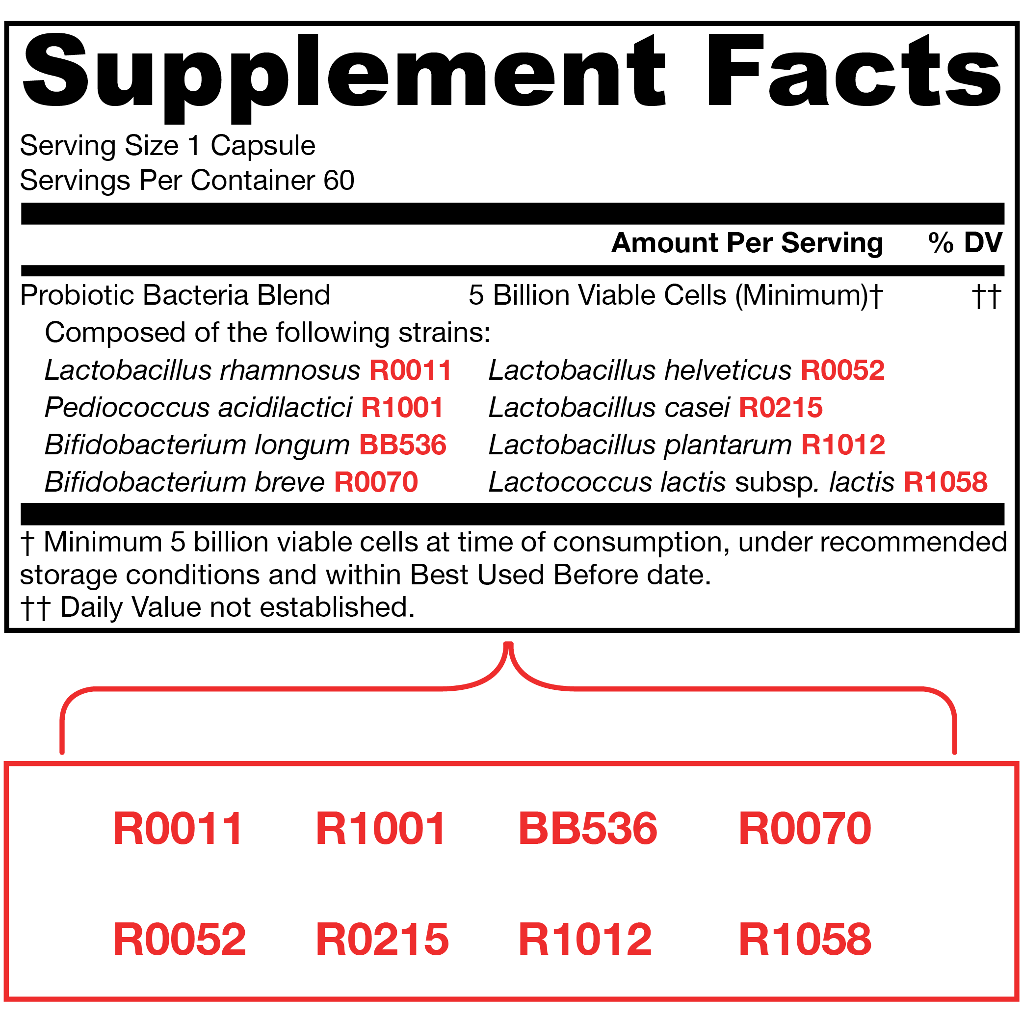 Image of the supplement facts for Jarro Dophilus EPS. The strain identifiers are highlighted in red to indicate the importance of strain designation