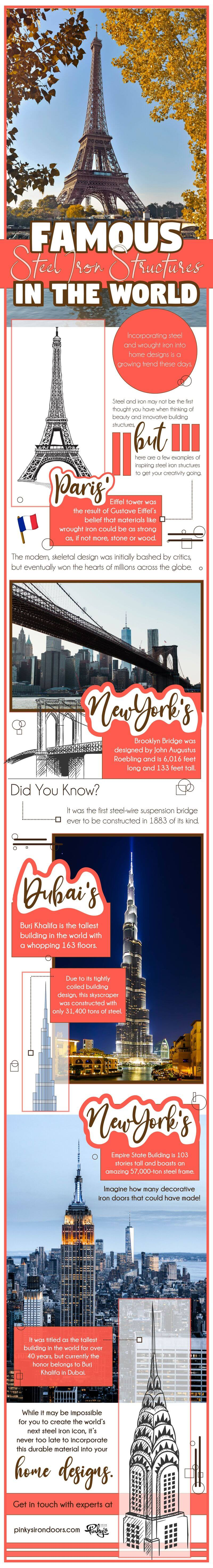 Famous Steel Iron Structures In The World