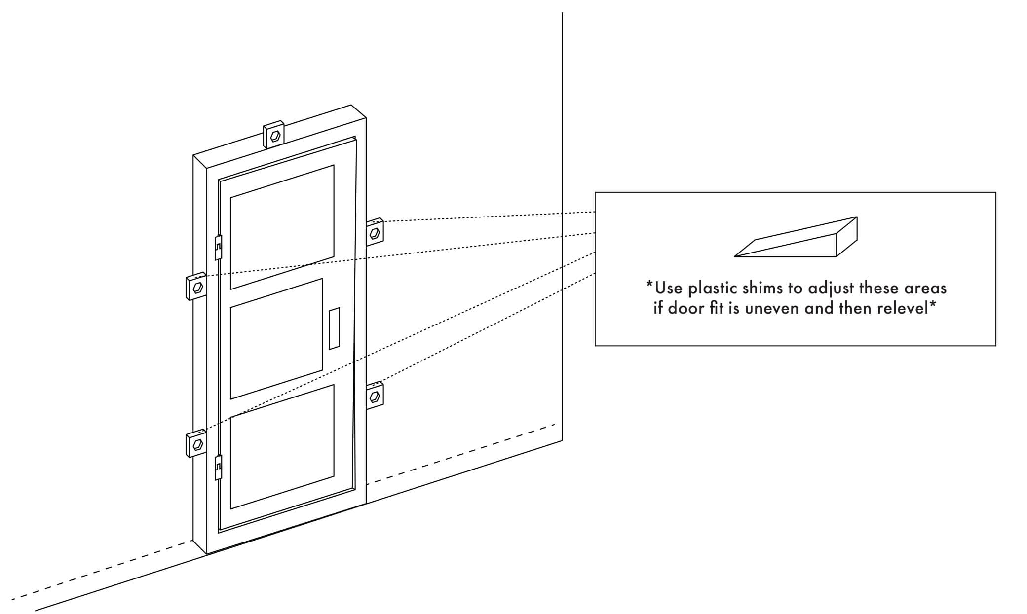 Use plastic Shims to adjust these areas if door fit is uneven