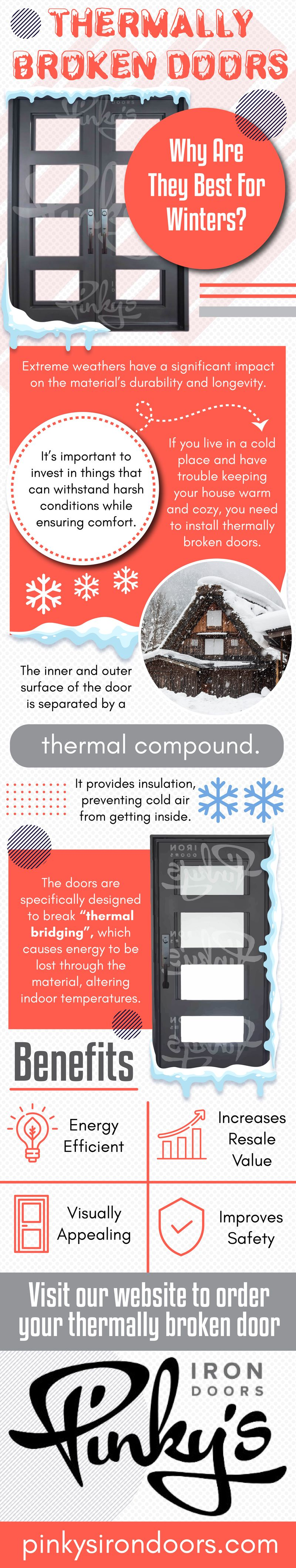 Thermally Broken Doors: Why Are They Best For Winters?