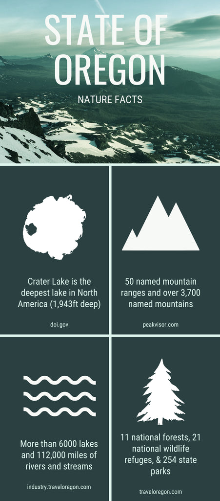 Oregon Nature Facts Infographic
