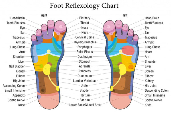 Foot Massages and Benefits