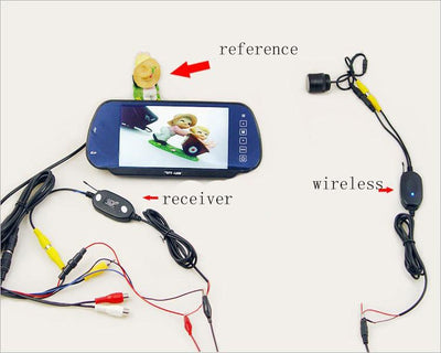 2.4 Ghz Wireless Rear View Camera RCA Video Transmitter & Receiver - MS Unique