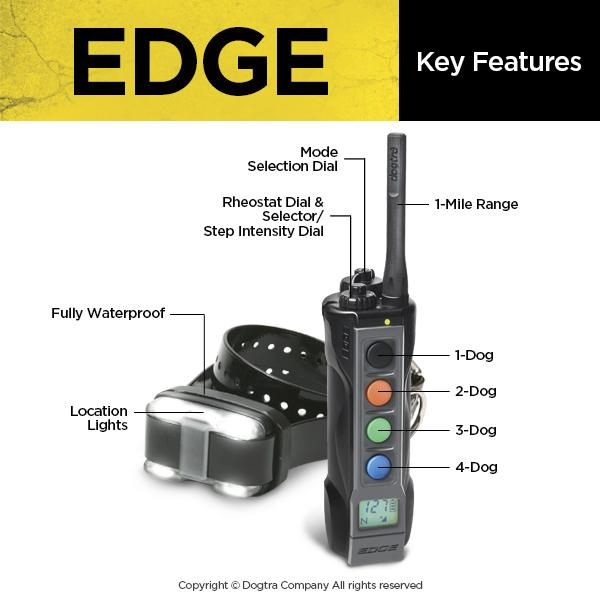 Dogtra EDGE- 1 Mile Remote Trainer e-Collar System