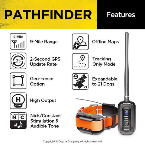 Dogtra Pathfinder MINI GPS Tracking &  E-Collar Remote Training System