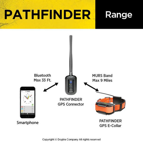 Image of Dogtra Pathfinder GPS Tracking &  E-Collar Remote Training System