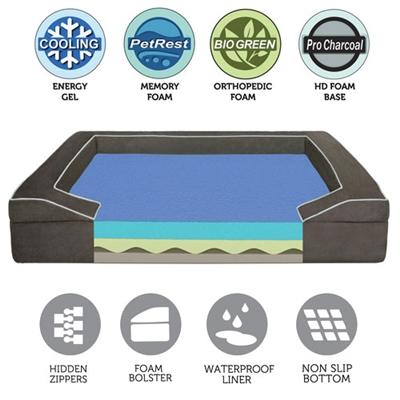 Sealy  Lux Orthopedic Memory Foam Cooling Odor Absorbing Dog Bed