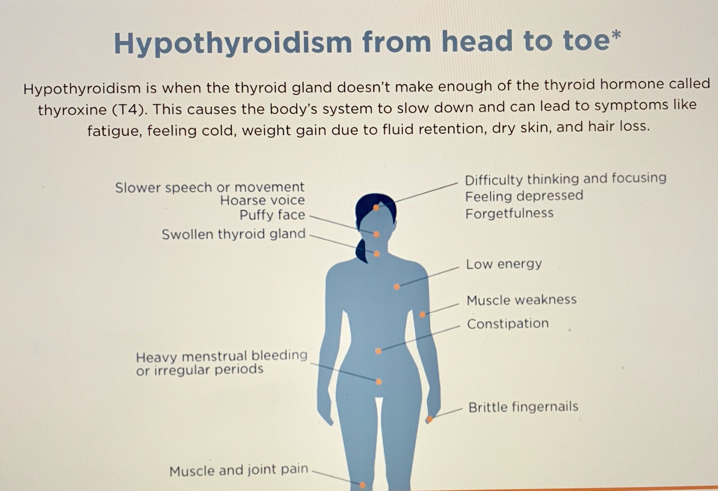 Iodine Patch Test for Hypothyroidism. Christiane Northrup, MD
