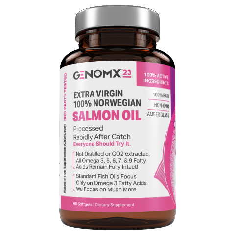 Wonder why consumers have been consuming Fish oil's for years without any benefits?