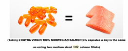 NORWEGIAN SALMON OIL (120 capsules / 2-MONTH SUPPLY)