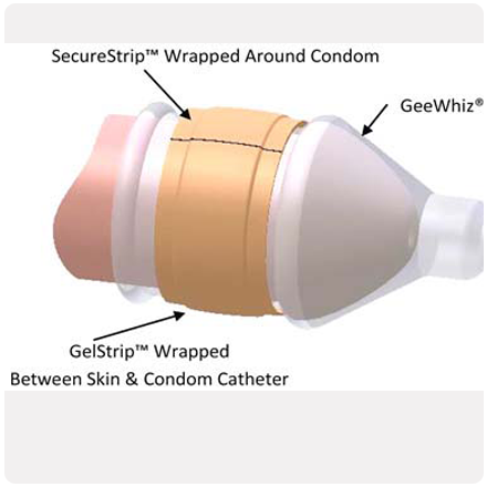 External Condom Catheter instructions