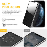 2.5D Anti Spy Privacy Tempered Glass Screen Protector
