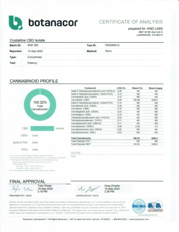 CBD Pain Relief Rub Certificate of Analysis, Verified No THC.