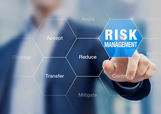 Why you have to have a Risk Management Program (Part One) 2.2 million reasons