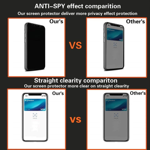 Image of Anti-Spy Privacy Screen Protector for iphone