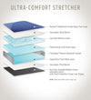 Get the added comfort of Cool Gel Memory Foam