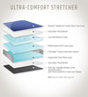 Ultra Comfort Stretcher with memory foam