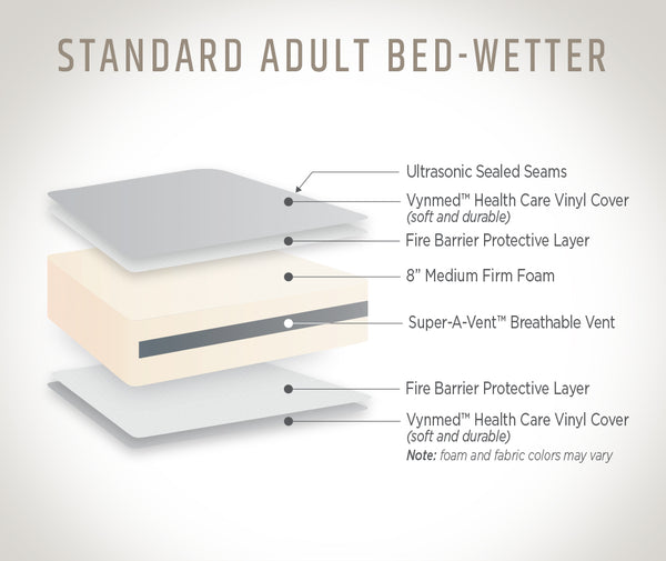 Standard Adult Bed-Wetter