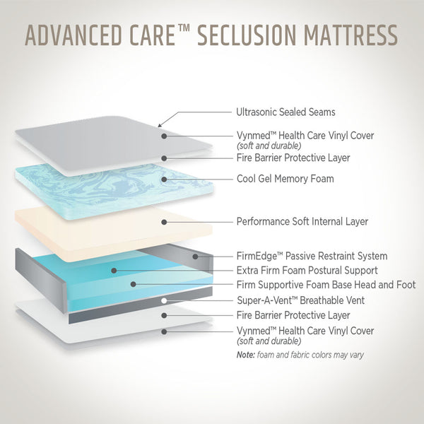Advanced Care Seclusion Mattress