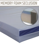 Memory Foam seclusion mattress