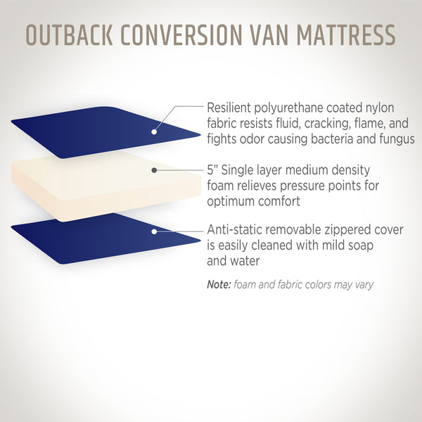 Outback Van Mattress