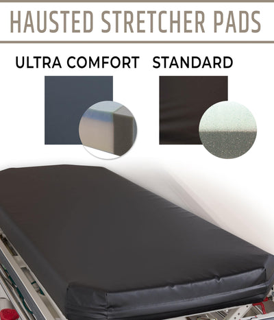 Hausted Ultra-Comfort or Standard Surgery Stretcher Pad (Models 878SLO & 878SLO-UC)