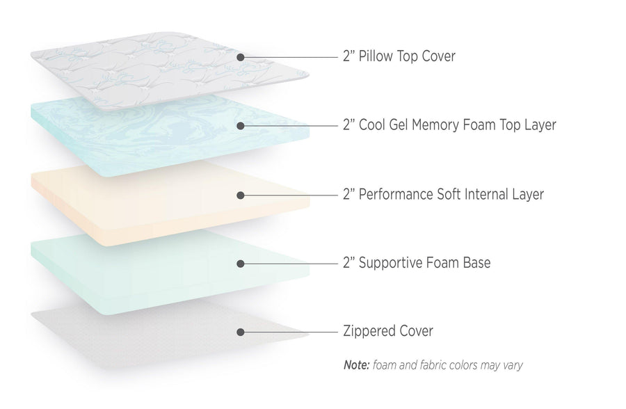 Camp Premier Cool Gel Memory Foam Camp Mattress with Plush Quilted Cover