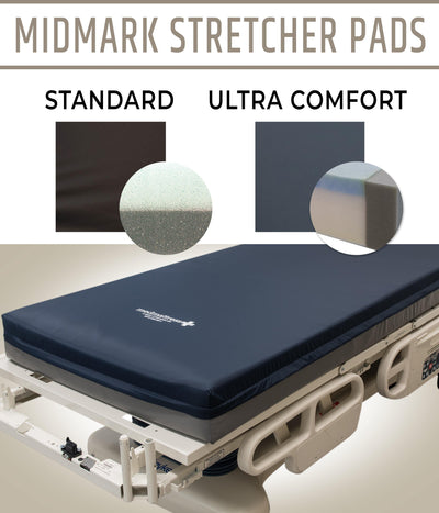 Midmark Surgical Ultra-Comfort or Standard Stretcher Pad (Models 574 & 574-UC)