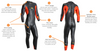 blueseventy Men's Sprint Swimming & Triathlon Wetsuit - Small ONLY