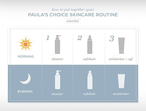 Paula'S Choice Resist Barrier Repair Moisturizer With Retinol And  Antioxidants For Normal To Dry Skin - 1 7 Oz