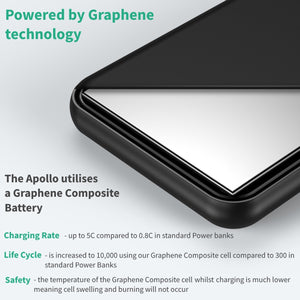 Apollo Pro | Fast Charging Graphene Power Bank