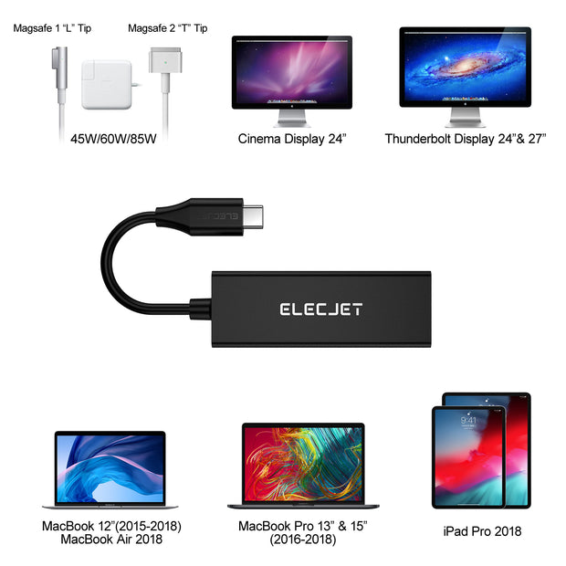 AnyWatt | Magsafe to USB C Adapter
