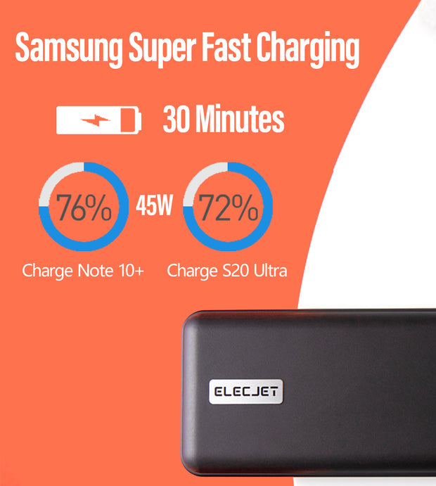 Description showing speed of power bank for Samsung Phones - Text says Samsung Super Fast Charging 30 minutes 76% Charge Note 10+ 72% Charge S20 Ultra