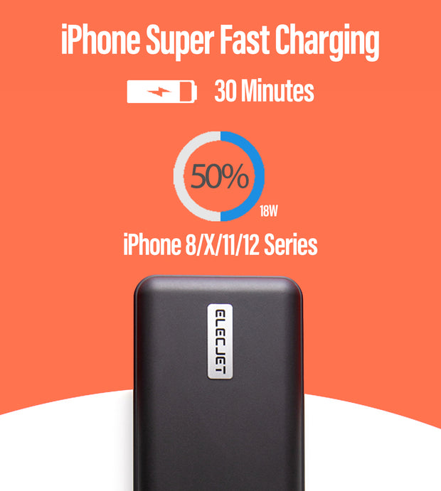 Description showing speed of iphone charge text says iphone super fast charging 30 minutes 50% 18w iPhone 8/X/11/12 Series