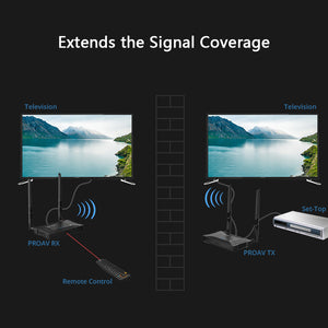 300 meters Wireless HDMI Transmitter and Receiver /Wireless HDMI Extender