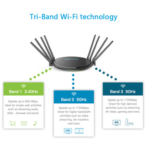 QUANTUM T12 – AC4300 MU-MIMO Tri-band Smart Wi-Fi Router with Touchlink