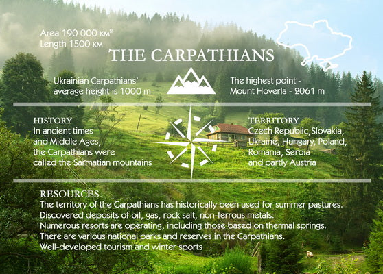 the Carpathians gf card