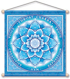 THROAT CHAKRA BLUE MEDITATION BANNER WALL HANGING