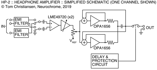 Neurochrome HP-2 headphone amplifier, block diagram