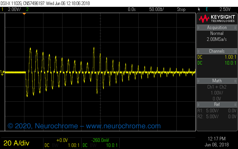 Inrush current of audio amplifier with soft start (ICL)