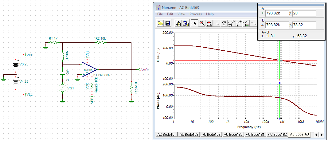 LM3886 loop gain simulation schematic and result