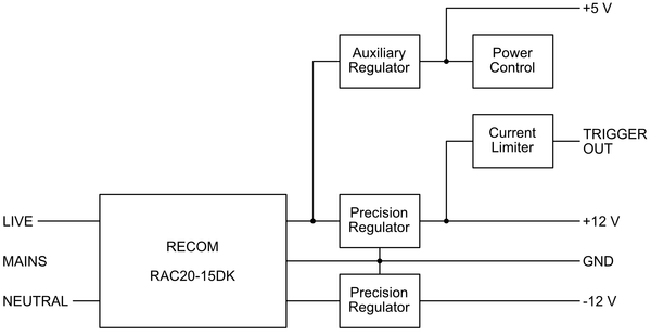 Preamp Power Supply Block Diagram