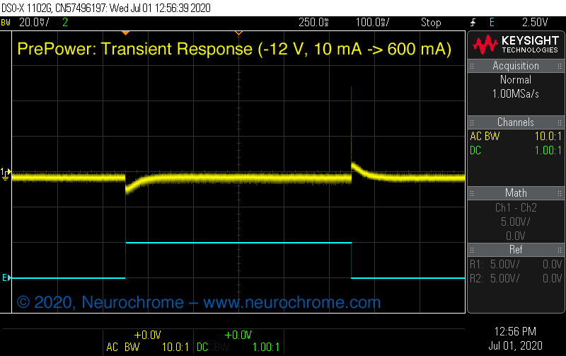Preamp Power Supply: Transient Response (-12 V)
