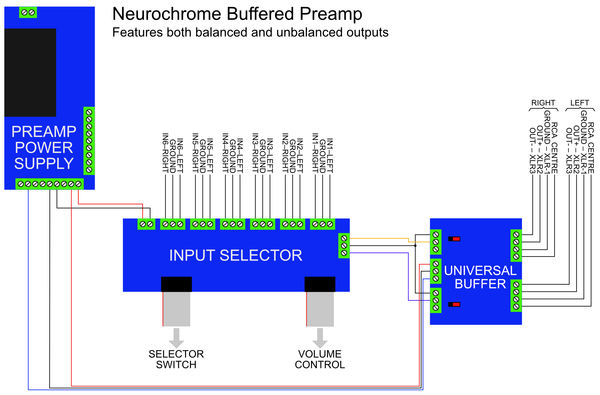 Active preamp / buffered preamp