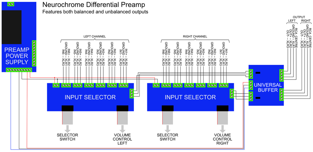 Active balanced / differential preamp