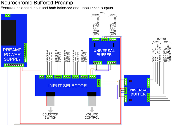 Neurochrome active preamp with differential / balanced input