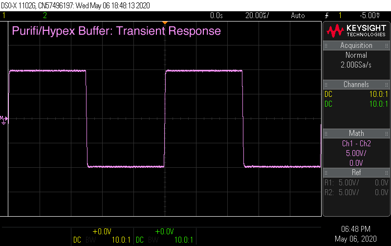 Purifi 1ET400A / Hypex NC500 Input Buffer: Transient Step Response - 10 kHz square wave